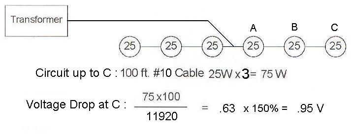 Low Voltage example